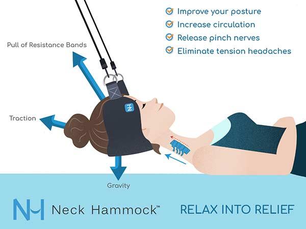 neckhammock benefits