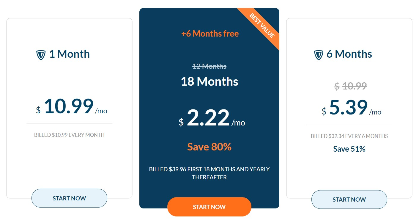 zenmate pricing